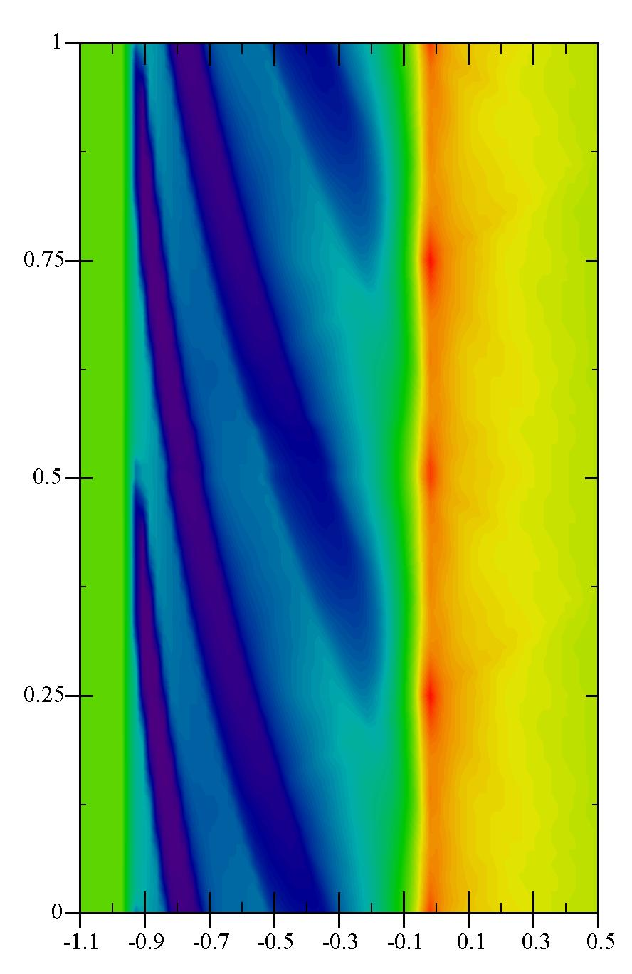 Wind3D line dynamic spectrum